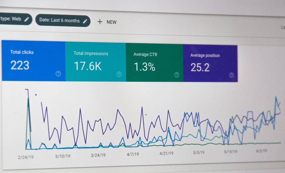 Improved Analytics monitoring