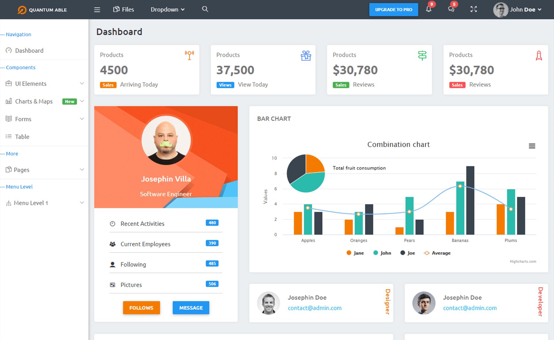 Free Bootstrap 4 HTML5 Admin Dashboard